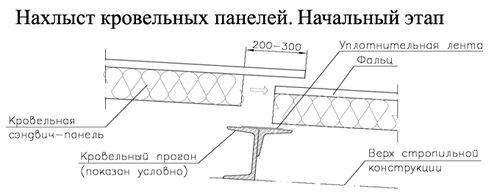 elementy_dlya_sendvich_panelej_08