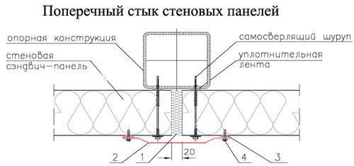 karkas_dlya_sendvich_panelej_08