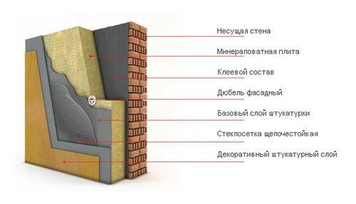 uteplennye_paneli_dlya_sten_fasada_doma_01